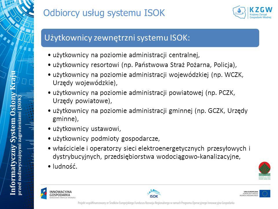 Odbiorcy usług systemu ISOK Użytkownicy zewnętrzni systemu ISOK: