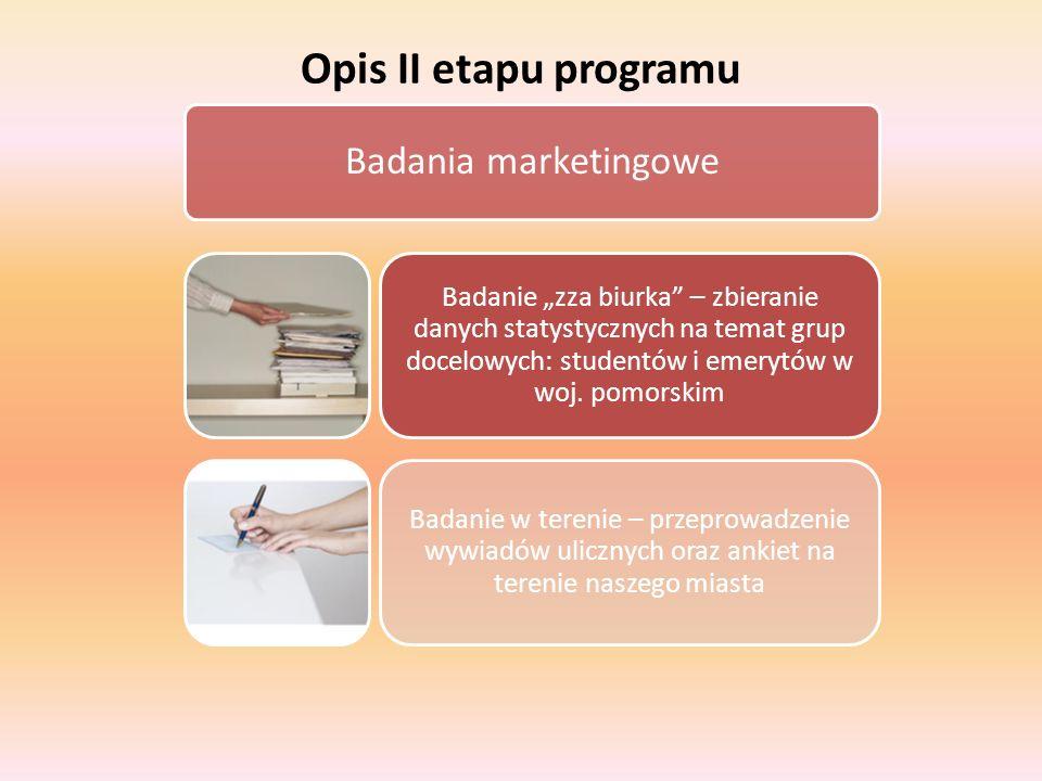 Opis II etapu programu Badania marketingowe