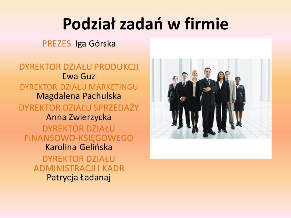 Podział zadań w firmie PREZES Iga Górska