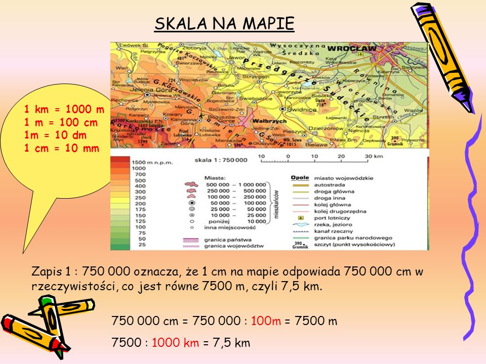 SKALA NA MAPIE 1 km = 1000 m. 1 m = 100 cm. 1m = 10 dm. 1 cm = 10 mm. 1 : 750 000.
