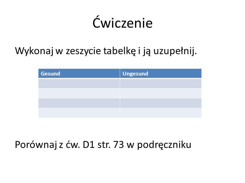 Ćwiczenie Wykonaj w zeszycie tabelkę i ją uzupełnij. Porównaj z ćw. D1 str. 73 w podręczniku Gesund.