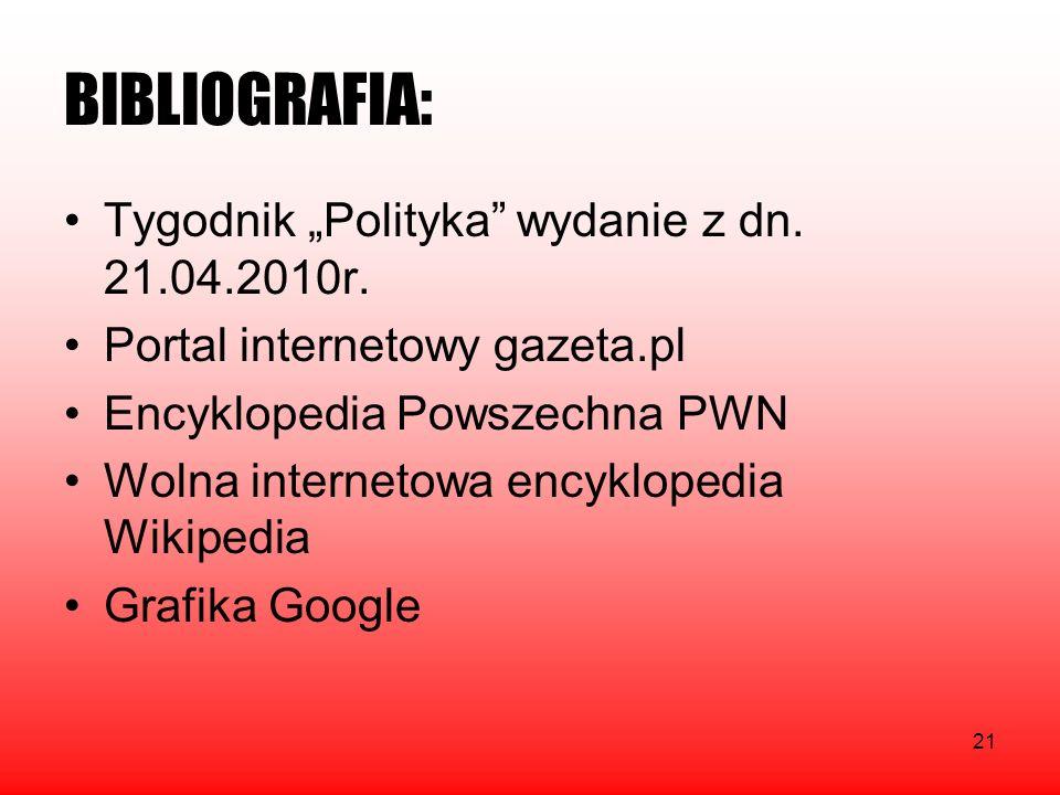 """BIBLIOGRAFIA: Tygodnik """"Polityka wydanie z dn. 21.04.2010r."""