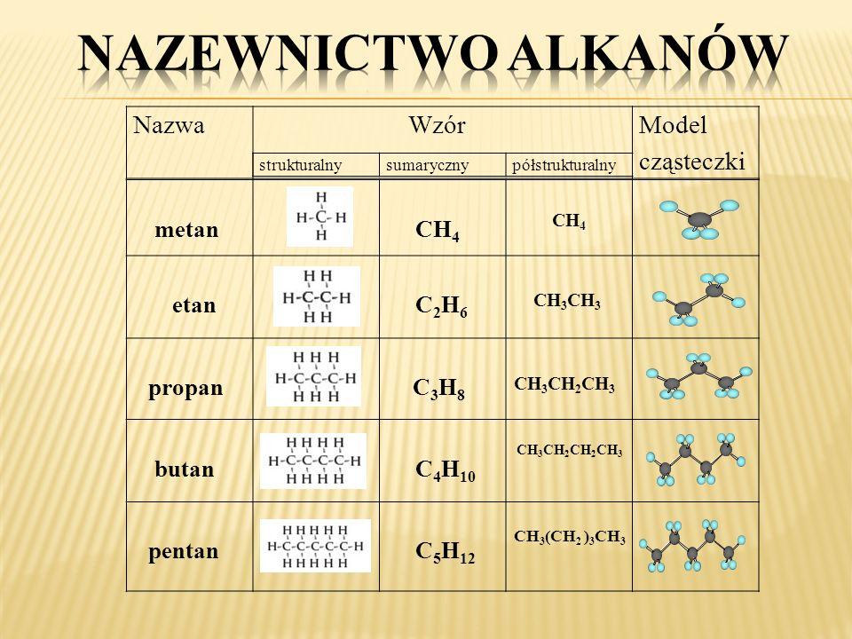 Nazewnictwo alkanów Nazwa Wzór Model cząsteczki metan CH4 etan C2H6