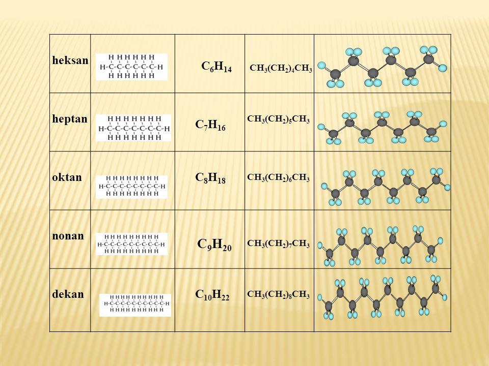 C9H20 heksan C6H14 heptan C7H16 oktan C8H18 nonan dekan C10H22
