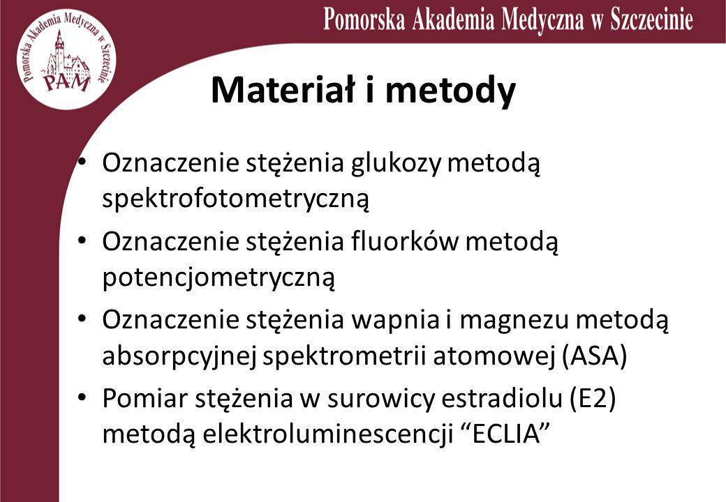 Materiał i metody Oznaczenie stężenia glukozy metodą spektrofotometryczną. Oznaczenie stężenia fluorków metodą potencjometryczną.