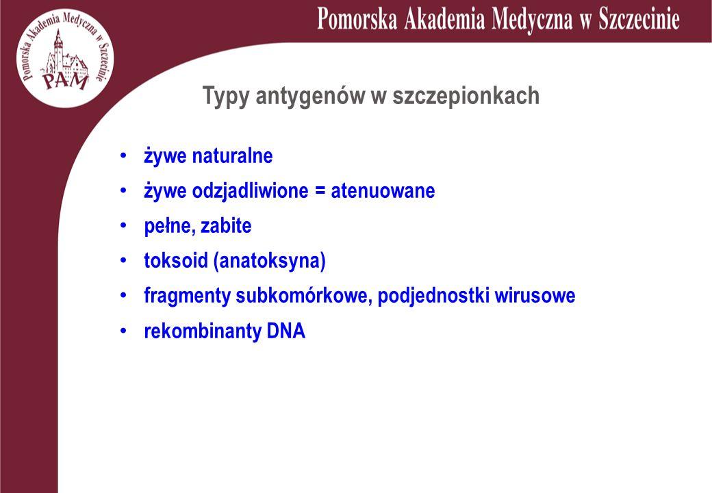 Typy antygenów w szczepionkach