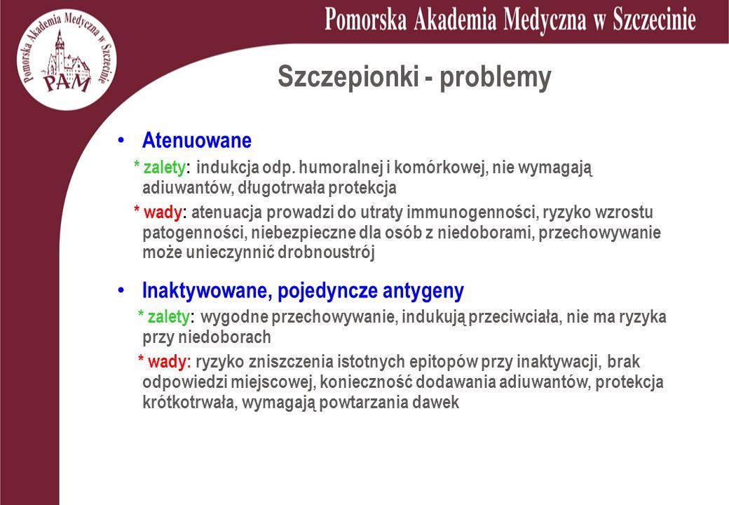 Szczepionki - problemy