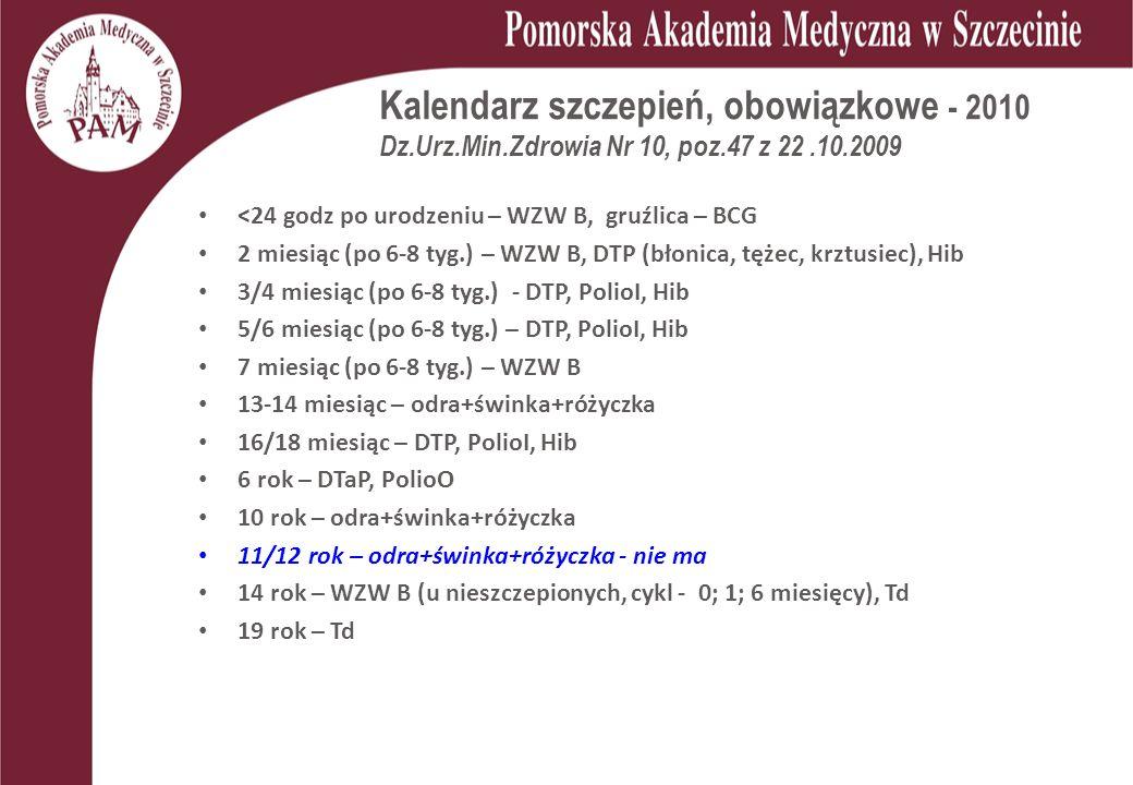 Kalendarz szczepień, obowiązkowe - 2010 Dz. Urz. Min
