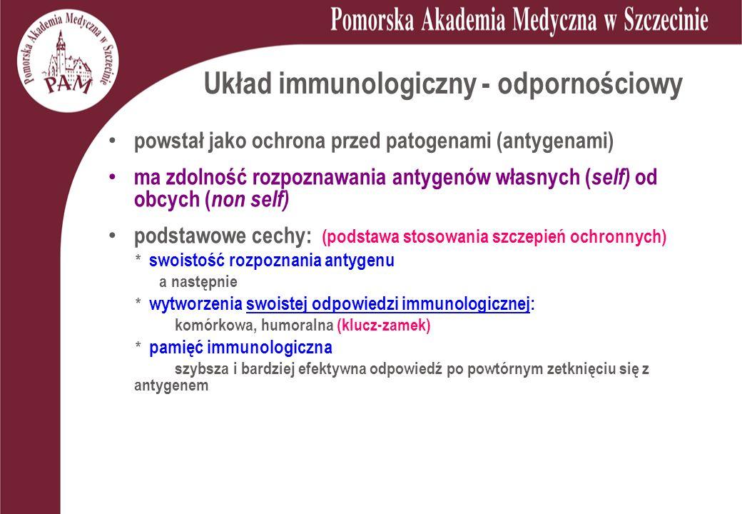 Układ immunologiczny - odpornościowy