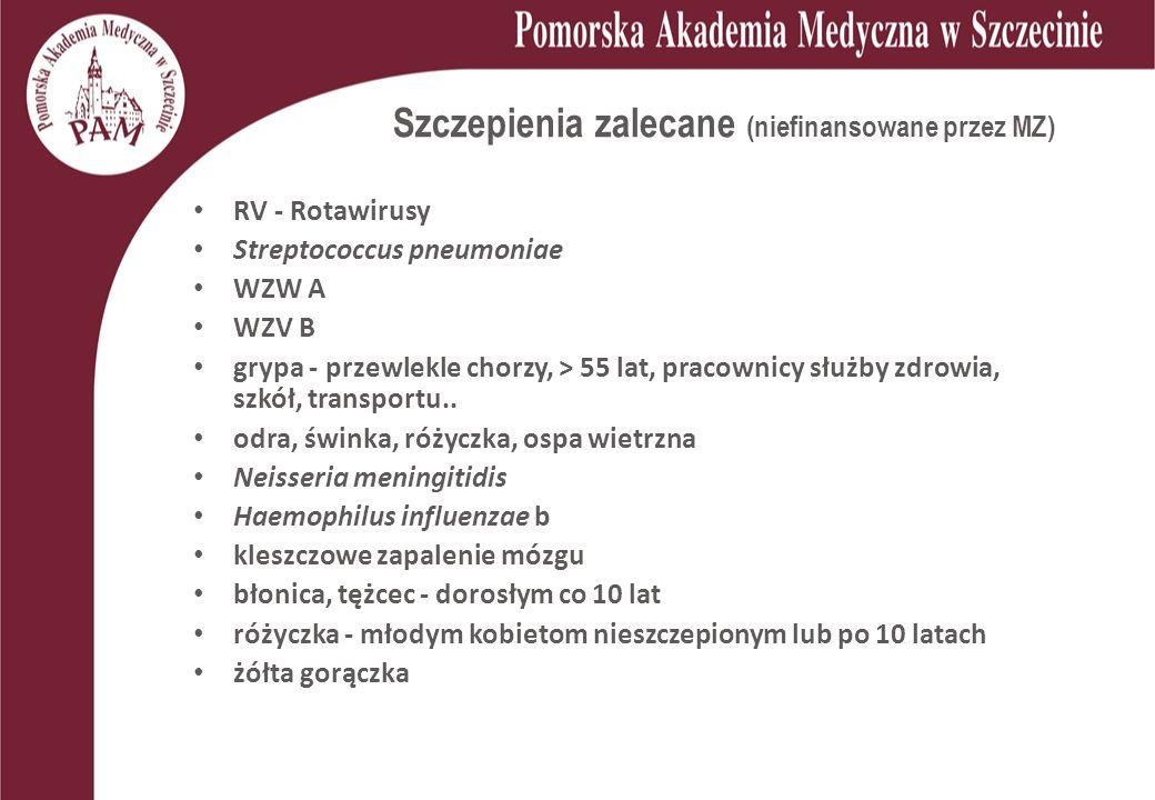 Szczepienia zalecane (niefinansowane przez MZ)