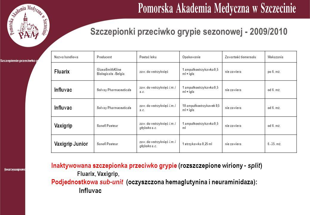 Szczepionki przeciwko grypie sezonowej - 2009/2010