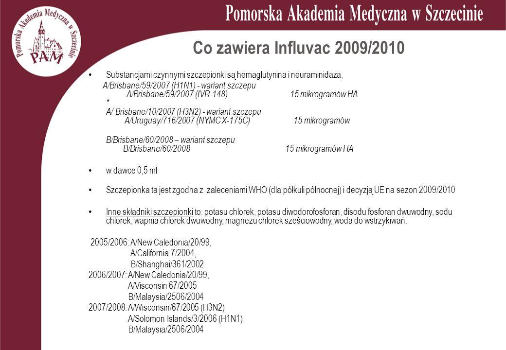 Co zawiera Influvac 2009/2010 Substancjami czynnymi szczepionki są hemaglutynina i neuraminidaza,