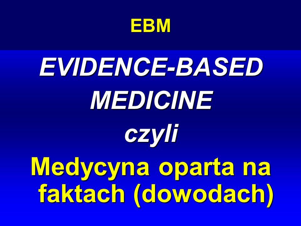 Medycyna oparta na faktach (dowodach)