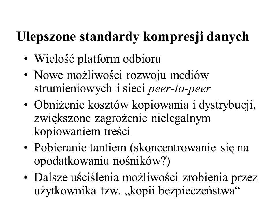 Ulepszone standardy kompresji danych