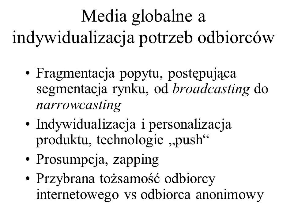 Media globalne a indywidualizacja potrzeb odbiorców
