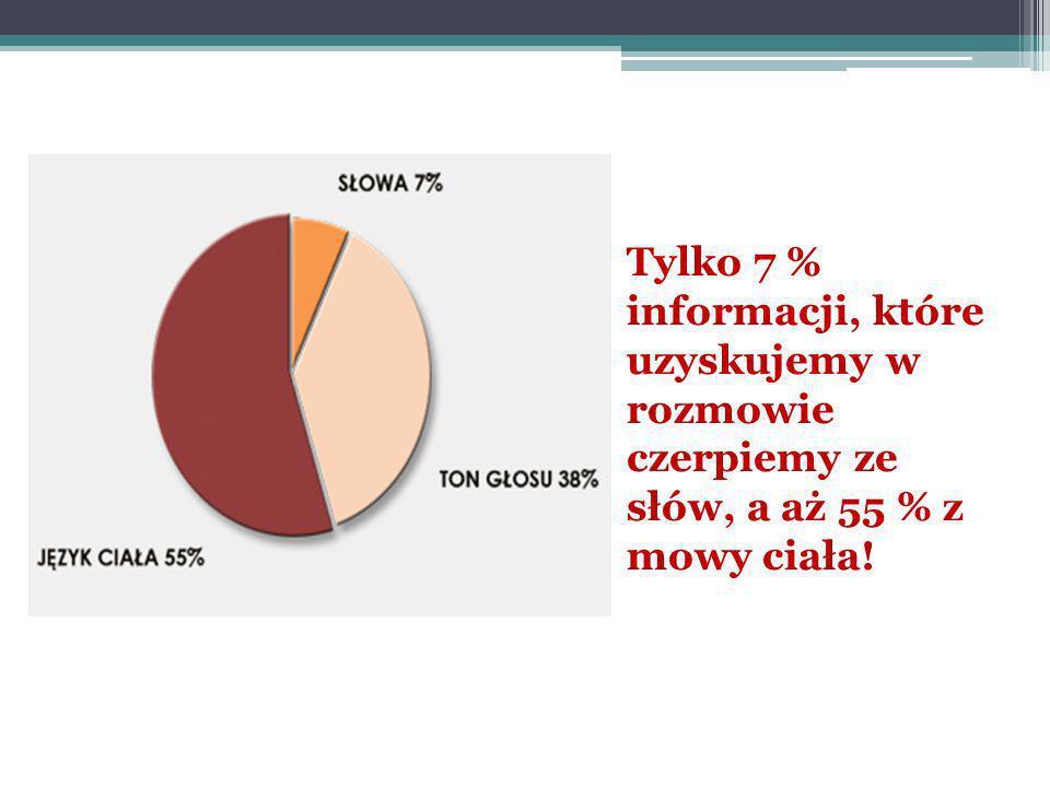 Tylko 7 % informacji, które uzyskujemy w rozmowie czerpiemy ze słów, a aż 55 % z mowy ciała!