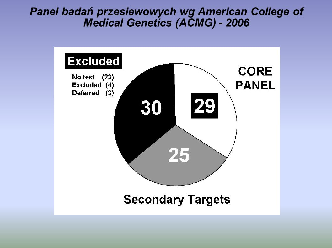 Panel badań przesiewowych wg American College of Medical Genetics (ACMG) - 2006