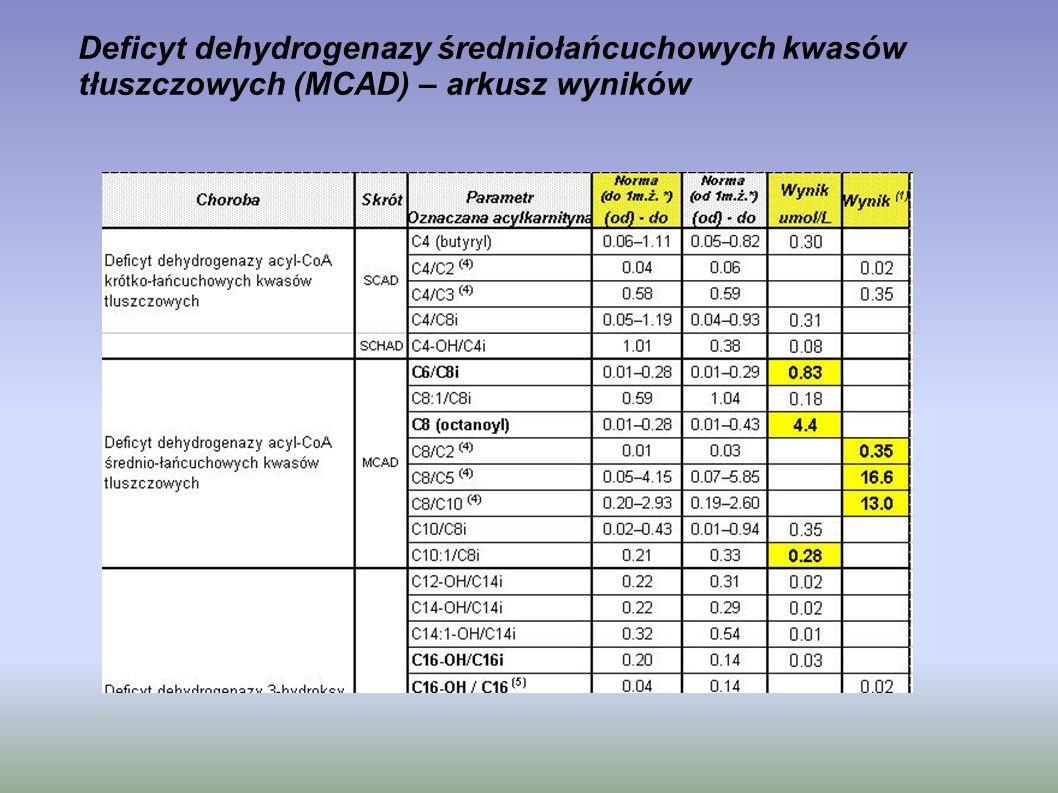 Deficyt dehydrogenazy średniołańcuchowych kwasów tłuszczowych (MCAD) – arkusz wyników
