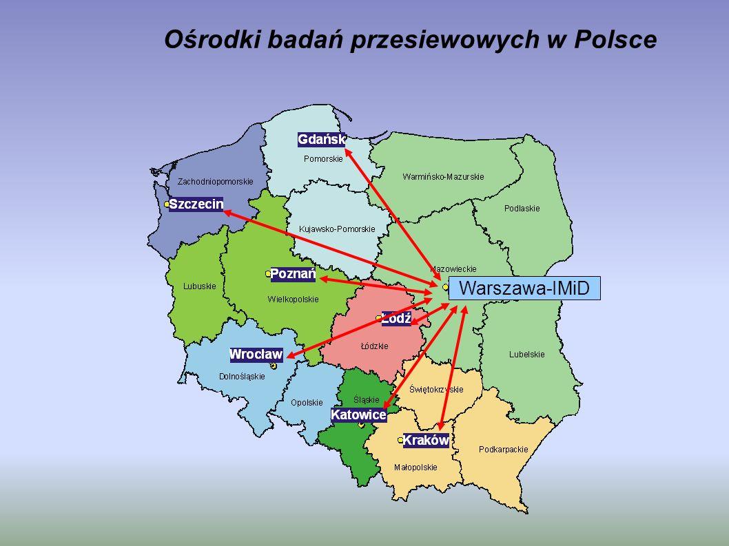Ośrodki badań przesiewowych w Polsce