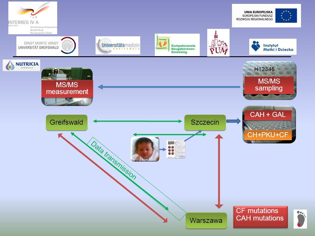 Greifswald Szczecin Data transmission CF mutations CAH mutations