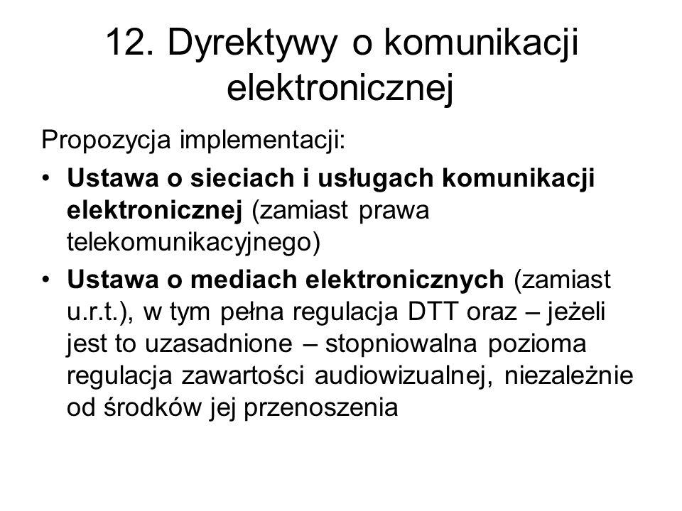 12. Dyrektywy o komunikacji elektronicznej