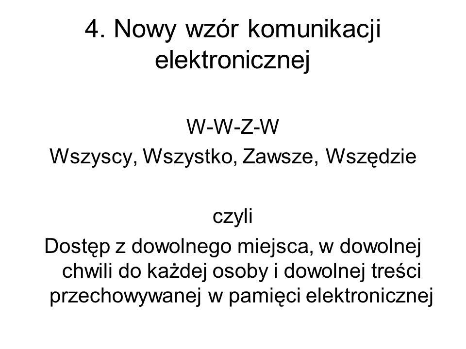 4. Nowy wzór komunikacji elektronicznej