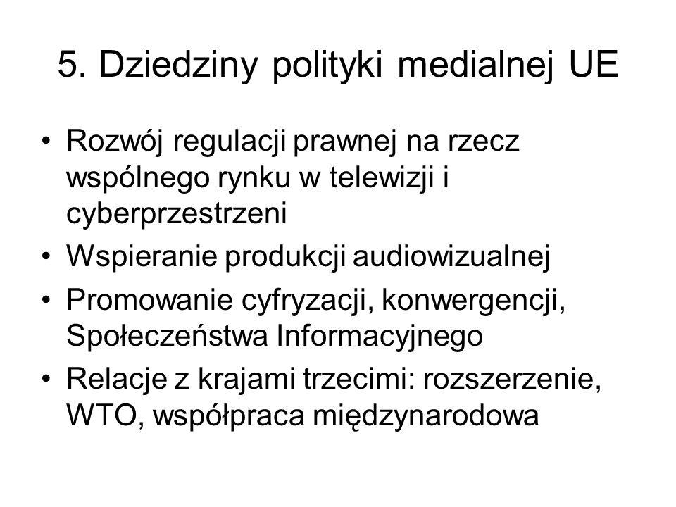 5. Dziedziny polityki medialnej UE