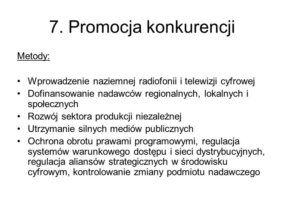 7. Promocja konkurencji Metody: