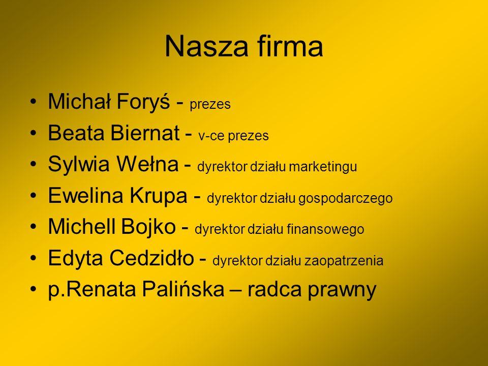 Nasza firma Michał Foryś - prezes Beata Biernat - v-ce prezes