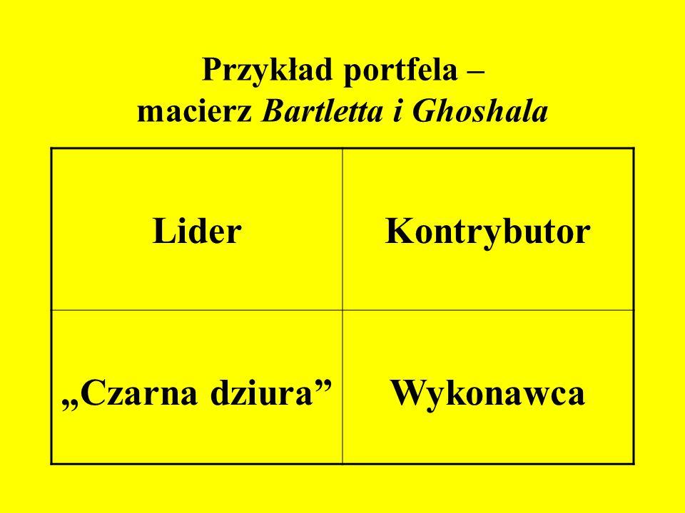 Przykład portfela – macierz Bartletta i Ghoshala
