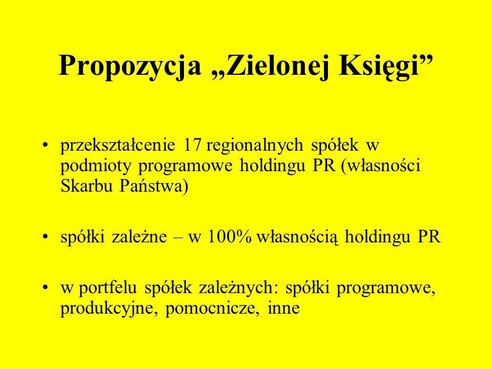 """Propozycja """"Zielonej Księgi"""