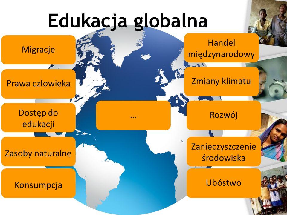 Edukacja globalna Handel międzynarodowy Migracje Zmiany klimatu