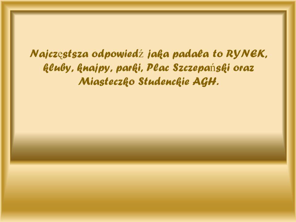 Najczęstsza odpowiedź jaka padała to RYNEK, kluby, knajpy, parki, Plac Szczepański oraz Miasteczko Studenckie AGH.