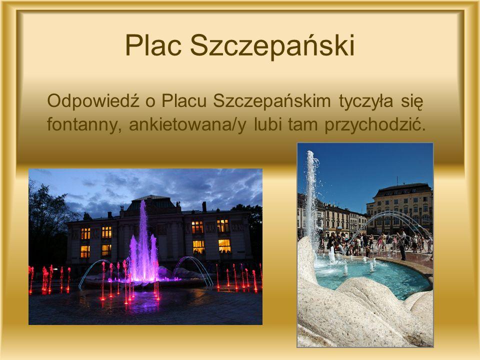 Plac Szczepański Odpowiedź o Placu Szczepańskim tyczyła się fontanny, ankietowana/y lubi tam przychodzić.