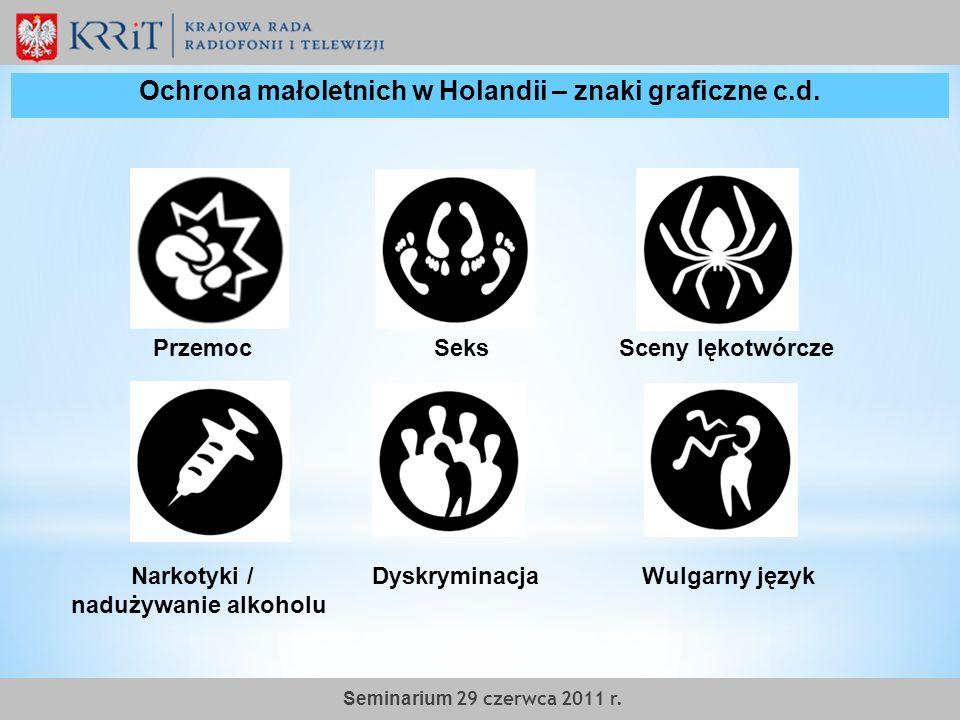 Ochrona małoletnich w Holandii – znaki graficzne c.d.