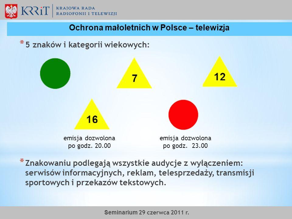 Ochrona małoletnich w Polsce – telewizja