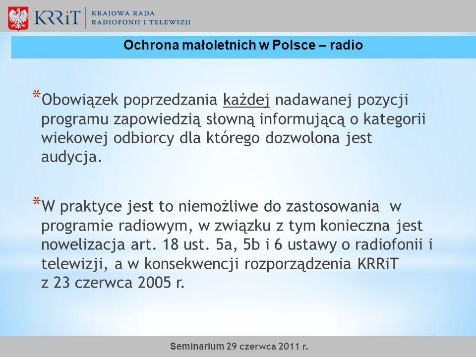 Ochrona małoletnich w Polsce – radio