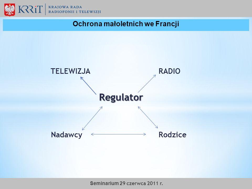 TELEWIZJA RADIO Regulator Nadawcy Rodzice