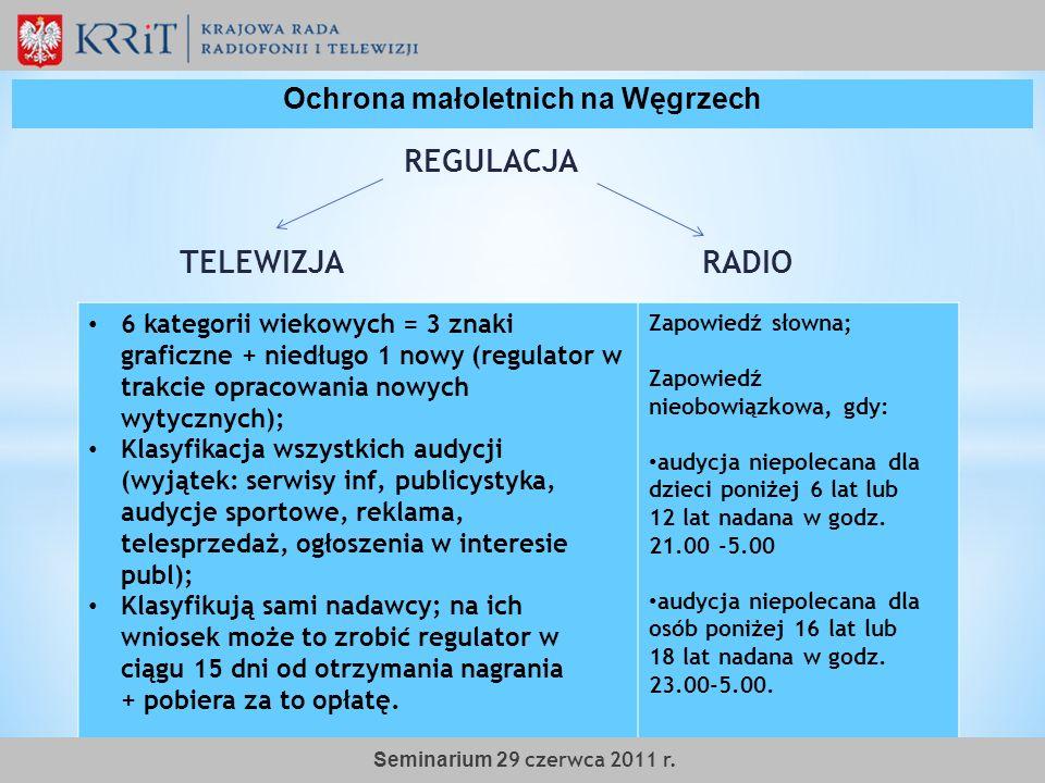 REGULACJA TELEWIZJA RADIO