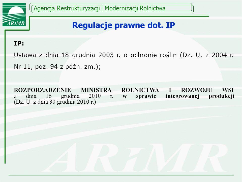 Regulacje prawne dot. IP
