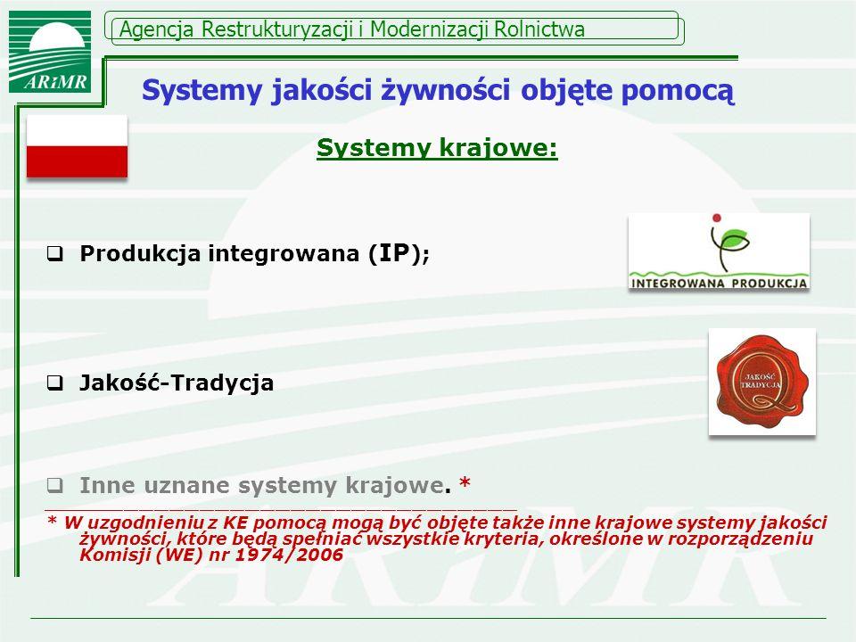 Systemy jakości żywności objęte pomocą