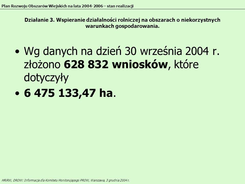 MRiRW, DROW: Informacja dla Komitetu Monitorującego PROW, Warszawa, 3 grudnia 2004 r.