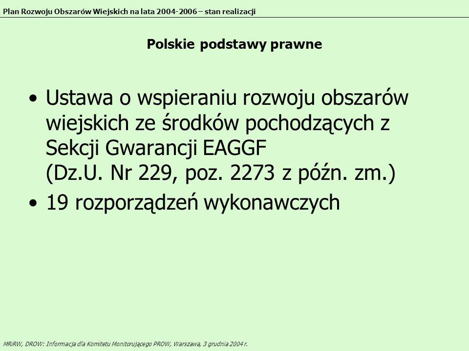 Polskie podstawy prawne