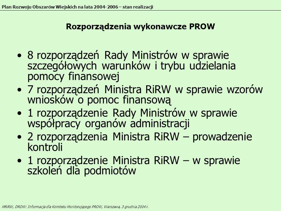 Rozporządzenia wykonawcze PROW