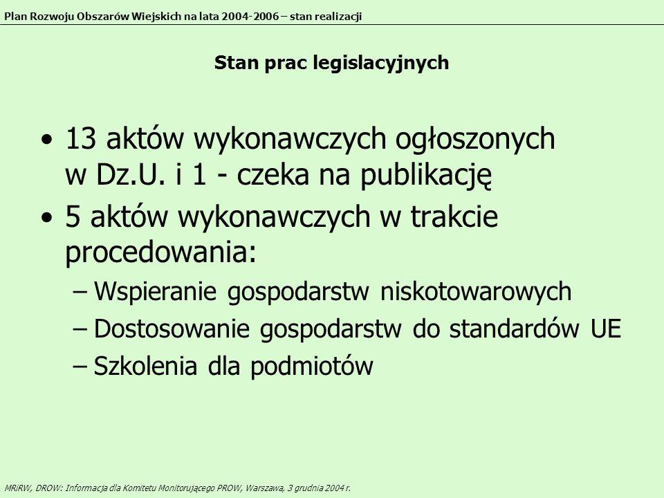 Stan prac legislacyjnych