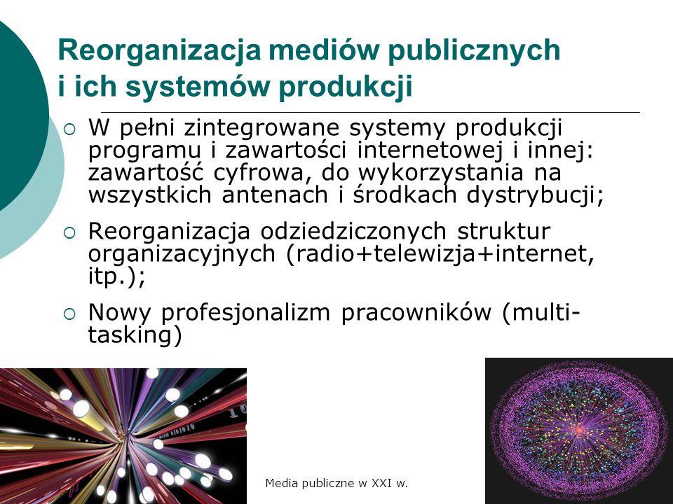 Reorganizacja mediów publicznych i ich systemów produkcji