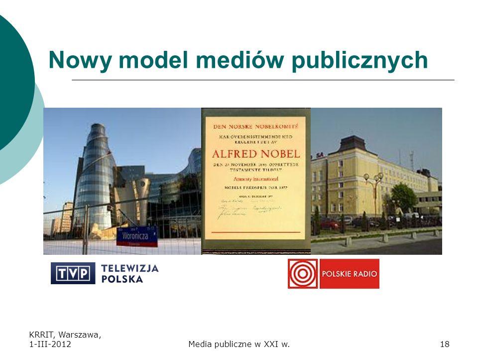 Nowy model mediów publicznych