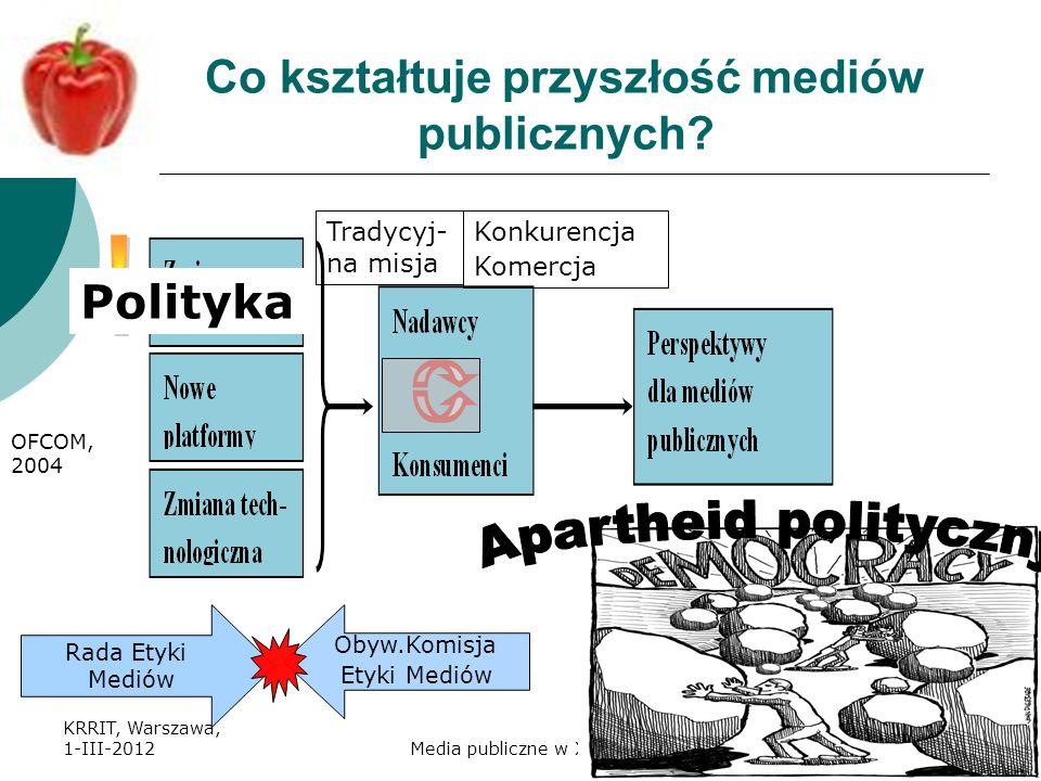Co kształtuje przyszłość mediów publicznych
