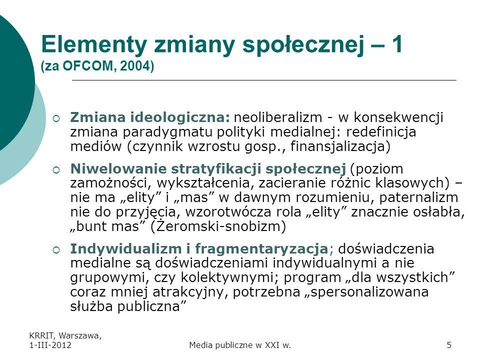 Elementy zmiany społecznej – 1 (za OFCOM, 2004)