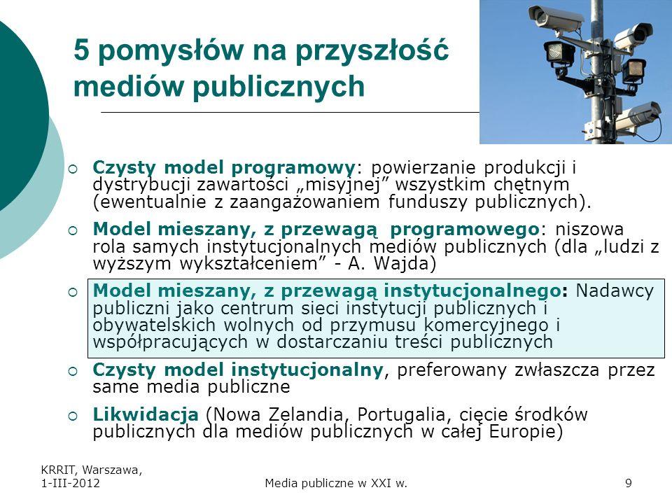 5 pomysłów na przyszłość mediów publicznych